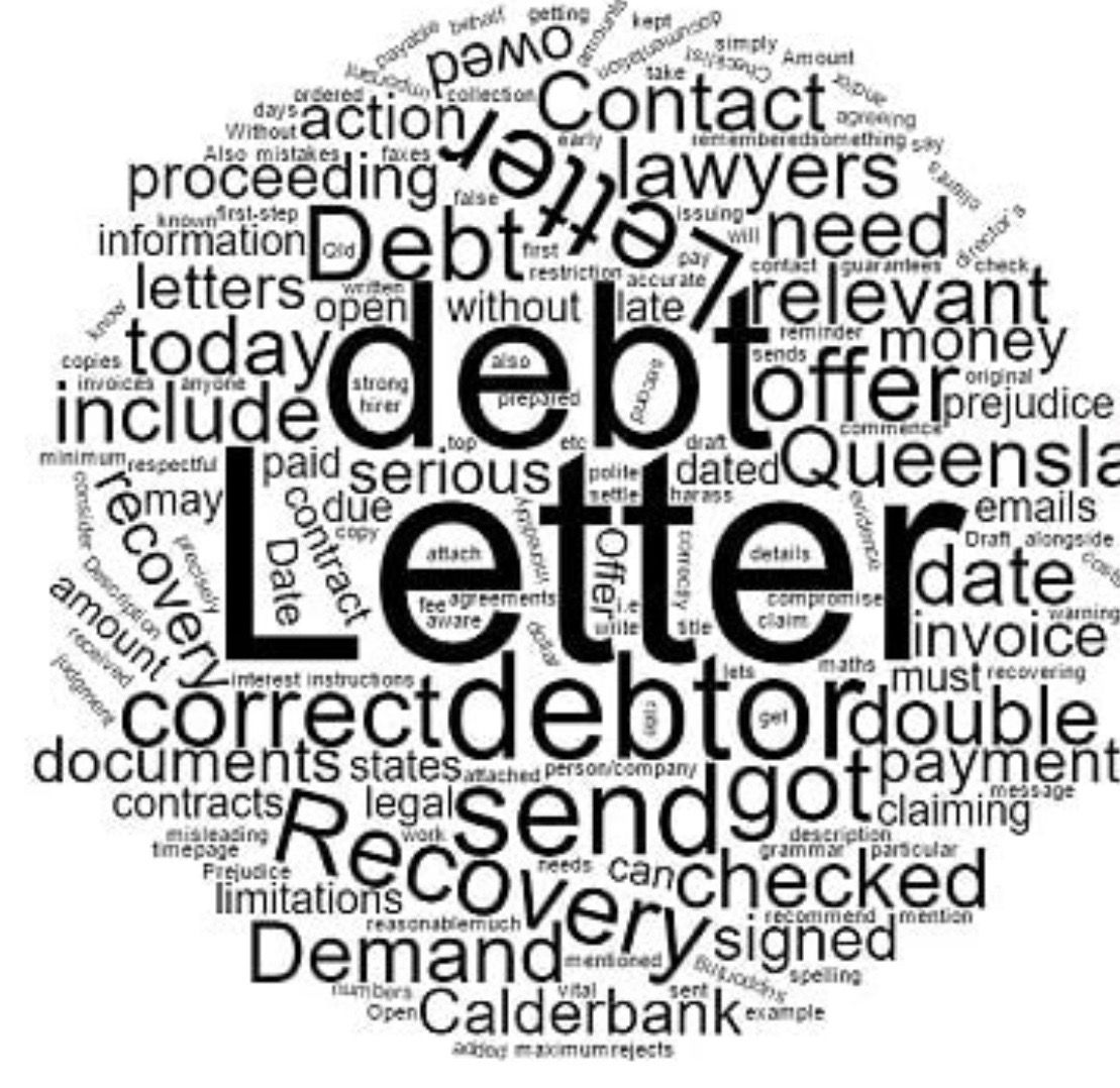 words describing debt recovery process